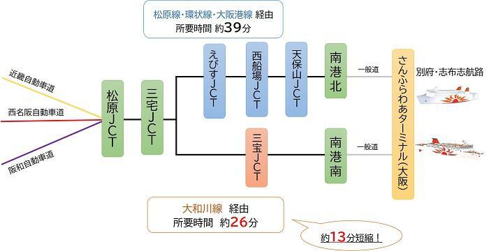 大和川線.jpg