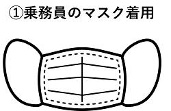 ①乗務員のマスク着用.png