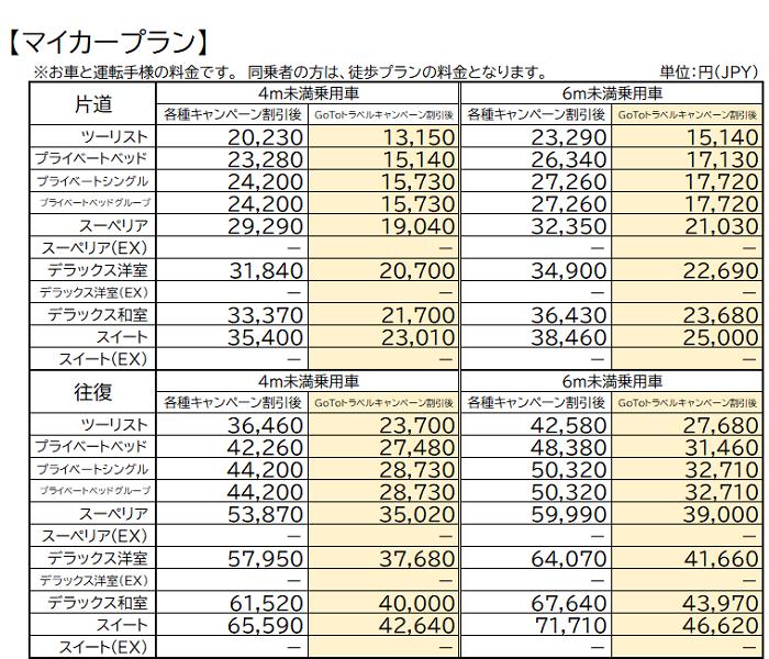 【10円単位】マイカー700.png