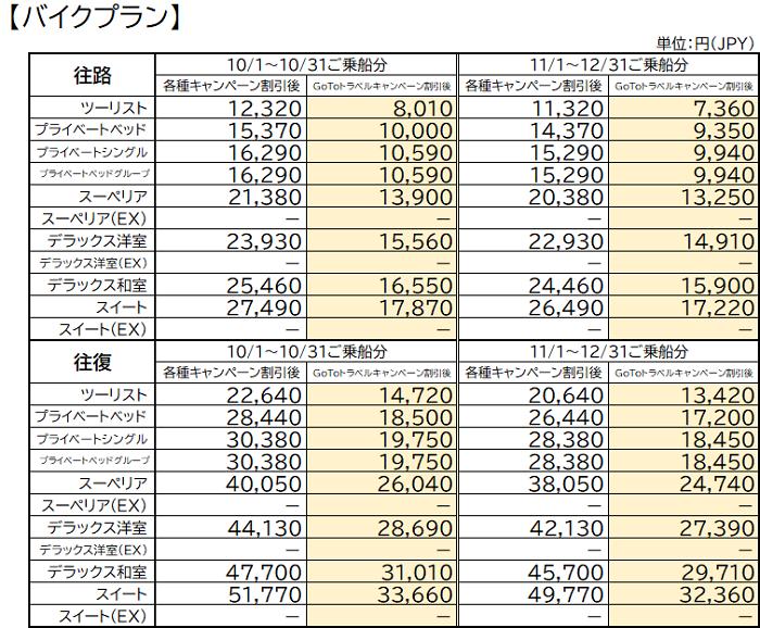 【10円単位】バイク幅700.png