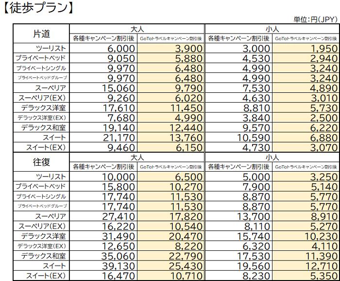 【10円単位】徒歩700.png