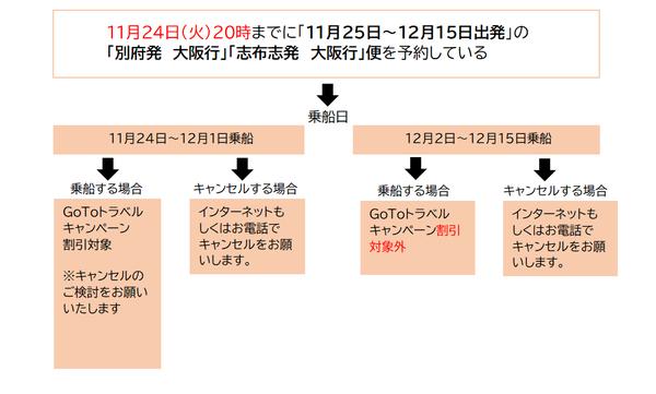 GoTo一時除外チャート(24日まで).png
