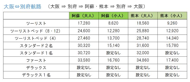 【料金表】2021年1月往復・別府航路.png