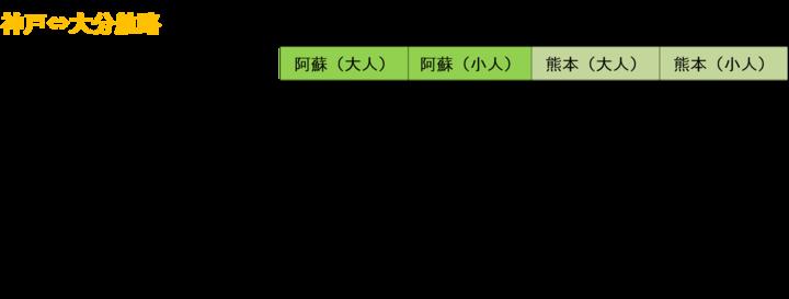 202106大分片道.png