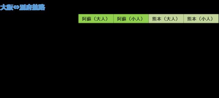 202106別府片道.png