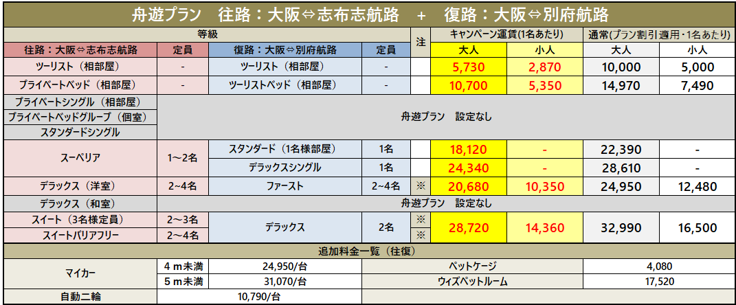 https://www.ferry-sunflower.co.jp/news/article/images/1bcbfea23885f34fdb6ace7b433c9d955425bfa1.png