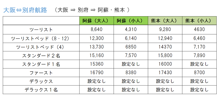 【料金表】2021年1月片道・別府航路.png