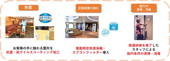 除菌空調船内清掃.png