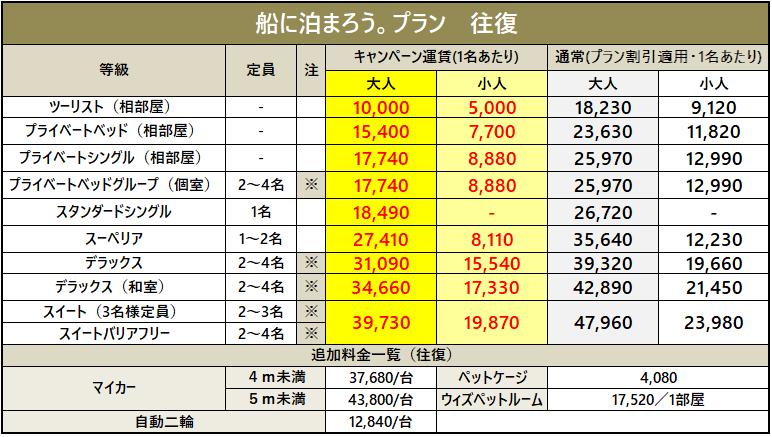 https://www.ferry-sunflower.co.jp/news/article/images/e4fa7c47324d6b643bade4688f2b55c8b8f432fa.png
