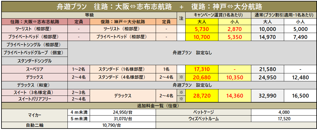 https://www.ferry-sunflower.co.jp/news/article/images/ea5715d1cd7e9c3fe4ee1026e3e1b0d89f5be9da.png